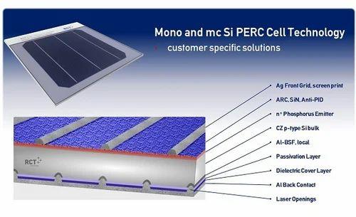 Ja Solar Mono Perc Solar Panel Rs 25 Watt Suncov
