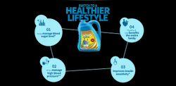 Fortune Vivo Diabetes Mustard Care Oil