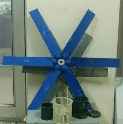 Air Foil Fans Manufacturer in India