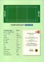 Green Pvc Yonex Badminton Court 3mm Ac367