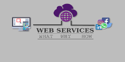 Website Designing Web Services