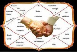 Horoscope Matching Services, कुंडली मिलान in