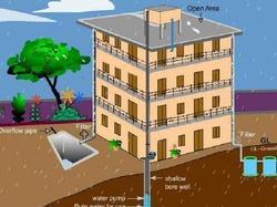 Rain Water Harvesting for Society