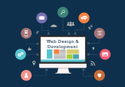 Web Designing And Developing
