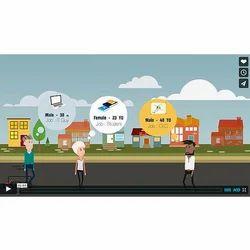 Explainer Video & 3D Walk Through Service