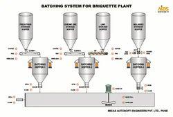 Briquette Batching System