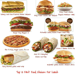Fast Food Services