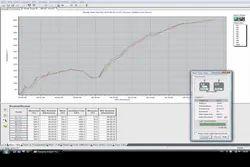 Oven Temperature Profiling Service