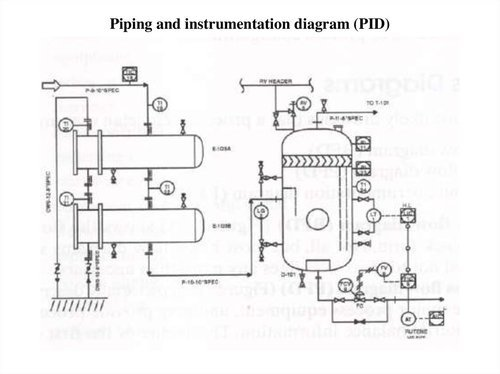 Instrument       Diagram    Update in P ID in Kodambakkam  Chennai  MECHCI CADD Engineering Private