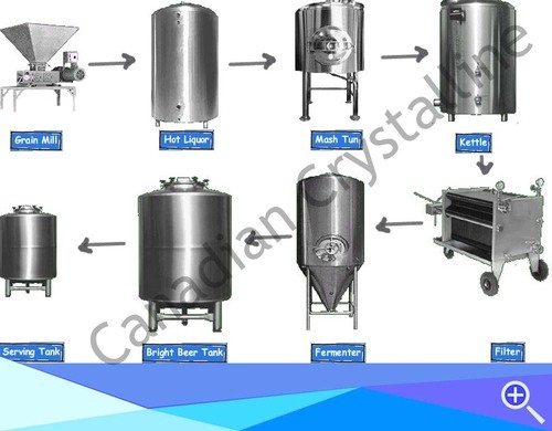 Beer Brewing Machinery - View Specifications & Details of
