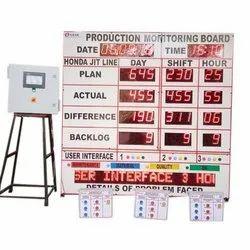 Andon Production Display Board