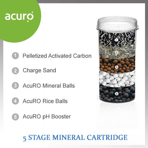 5 Stage Mineral Cartridge At Rs 120 /piece