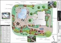 Garden Landscaping Designs