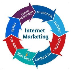 Internet Marketing Service, in Pan India