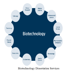 Biotechnology Dissertation Writing Services in India