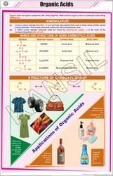 Organic Acids For Chemistry  Chart