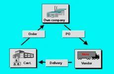 Logistics Service, Logistic Solution in Ahmednagar, रसद की