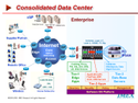 Data Center Structured Cabling Solutions