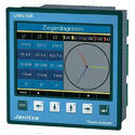 Power Quality Analyzer UMG 508