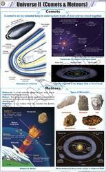 Universe- II (Comets & Meteors) For Physics Chart