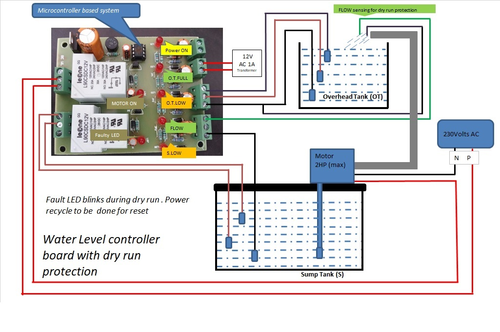 Water Level Controller Board With Sump & Dry Run ...