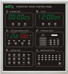 CE Marked Surgeon Control Panel