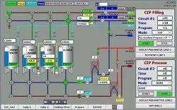 Engineering & ITI Services - PAN India
