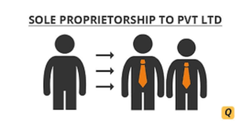 Proprietorship To Private Limited Services