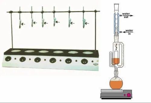 Soxhlet Apparatus 6 Stage
