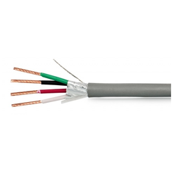 PTFE Insulated Shielded Cables