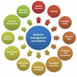 New company registration Business Management Consultancy, in Maharashtra