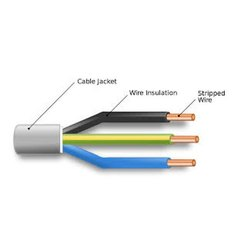 2.5 mm 3 Core AC Cable