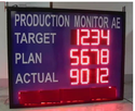 Industrial Led Production Monitoring System, 220v