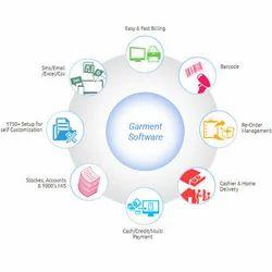 Garment Software