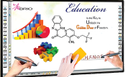 Interactive  Ceramic Whiteboard