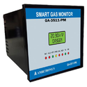 Panel Mount-V Smart Gas Analyzer