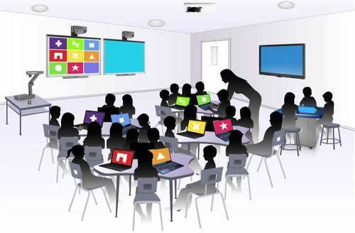 Pen Based Complete Smart Classroom, Rs 85000 /piece, Times IT ...