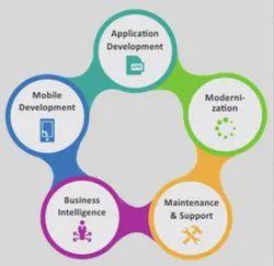 Building Enterprise Product Service