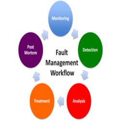 Fault Management Services