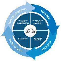 Data Center Management Service