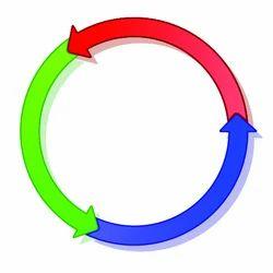 Compliance Business Continuity Management