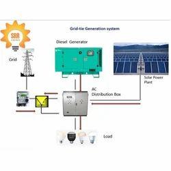 Solar On Grid Power Systems