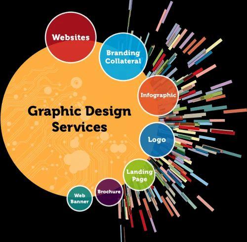 graphic design services Toronto, graphic design companies toronto