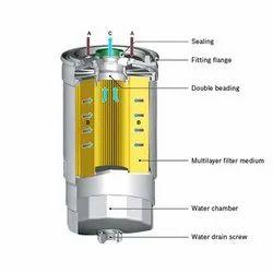 Cartridge Filter Diesel Fuel Filters