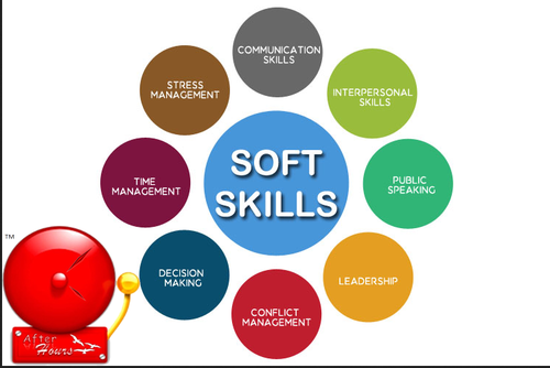 soft skill course