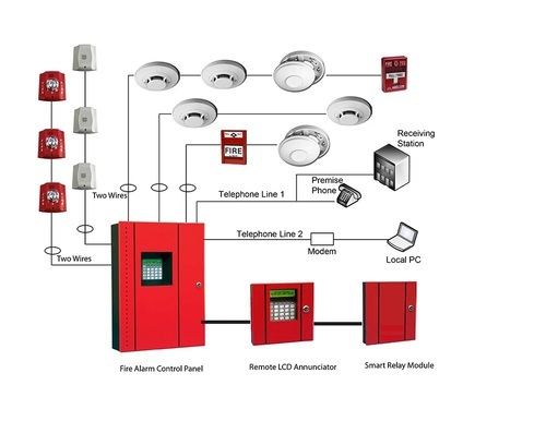 fire detection system fire alarm system manufacturer from new delhi rh indiamart com