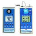 Ammonia Detectors