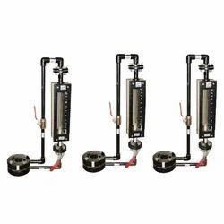 Industrial Flow Meter