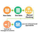 Email Database Service