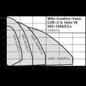 Wilo Hydropneumatic Pressure Booster Pump